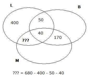 Respuestas conjuntos matemtica y listo 680 50 40 190 ccuart Gallery